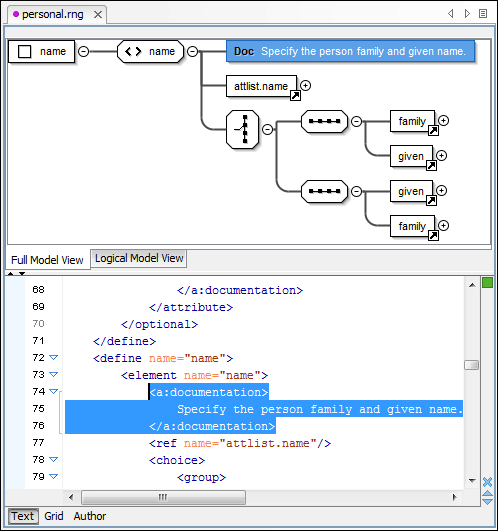 Figure: Relax NG Schema Editor - Full Model View