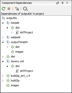 Resource Hierarchy/Dependencies View for Ant Build Files