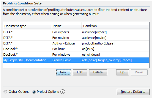 A profiling condition set for a non standard XML documentation framework