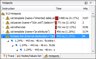 performance profiling of xslt stylesheet