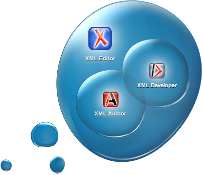XML Editor, XML Author and XML Developer