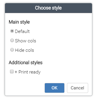 XHTML CSS Styles