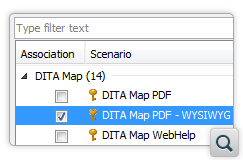 DITA Map PDF WISIWYG Transformation Scenario