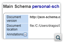 Generate Documentation for a JSON Schema
