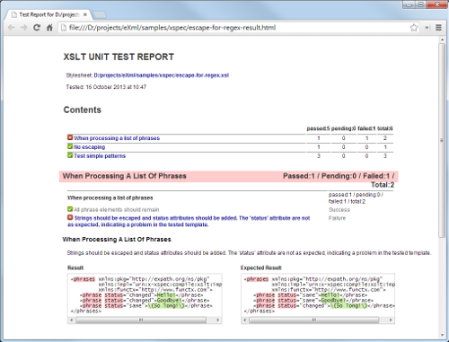 XSLT Unit Test Report