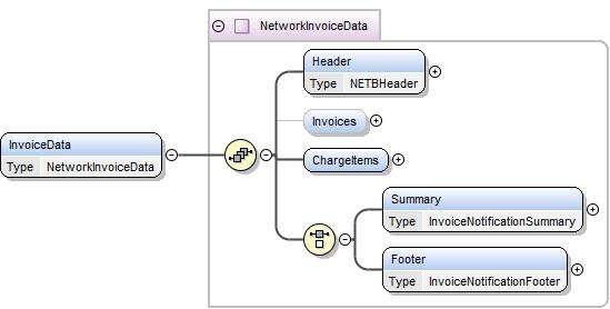 Schema Documentation For Networkbilling R15 Xsd
