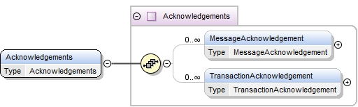 Schema Documentation For Asexml R25 Xsd